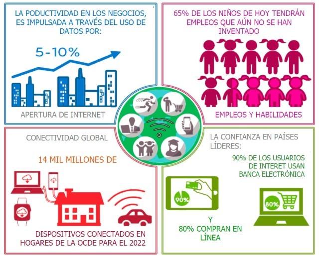 oecd_infografia
